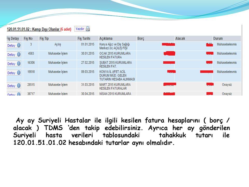 Ay ay Suriyeli Hastalar ile ilgili kesilen fatura hesaplarını ( borç / alacak ) TDMS 'den takip edebilirsiniz.