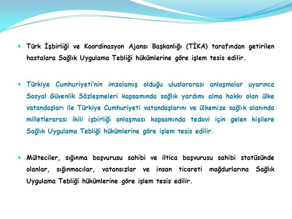 Türk İşbirliği ve Koordinasyon Ajansı Başkanlığı (TİKA) tarafından getirilen hastalara Sağlık Uygulama Tebliği hükümlerine göre işlem tesis edilir.
