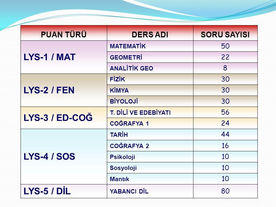 LYS-1 / MAT LYS-2 / FEN LYS-3 / ED-COĞ LYS-4 / SOS LYS-5 / DİL