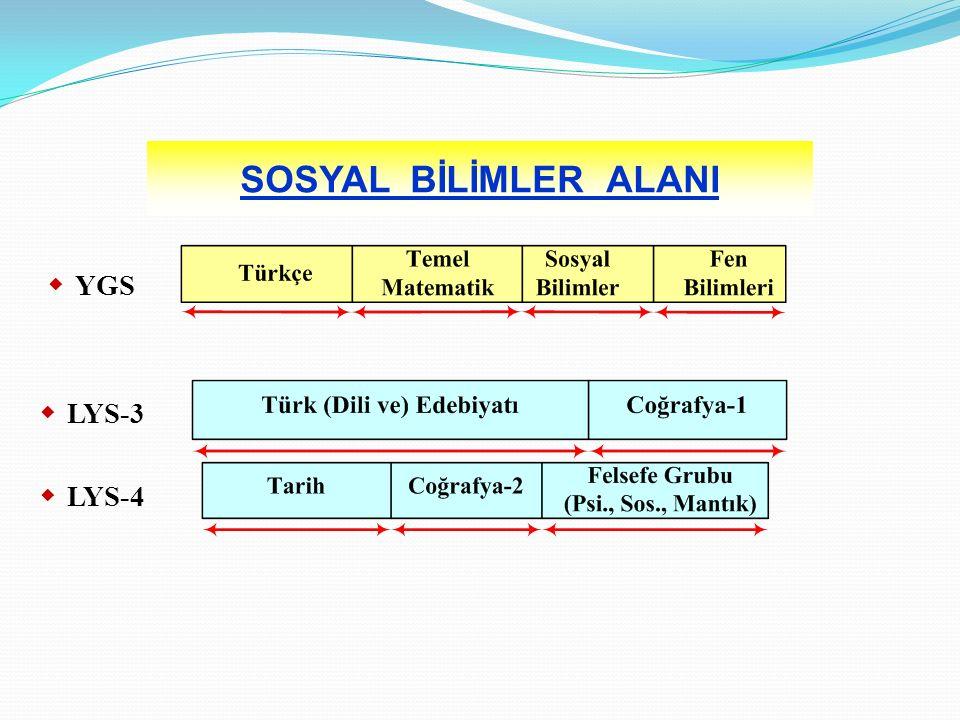 SOSYAL BİLİMLER ALANI  YGS  LYS-3  LYS-4