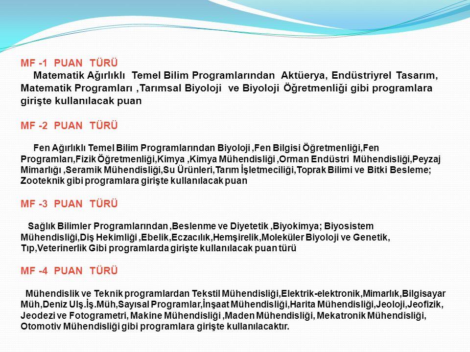 MF -1 PUAN TÜRÜ Matematik Ağırlıklı Temel Bilim Programlarından Aktüerya, Endüstriyrel Tasarım, Matematik Programları ,Tarımsal Biyoloji ve Biyoloji Öğretmenliği gibi programlara girişte kullanılacak puan MF -2 PUAN TÜRÜ Fen Ağırlıklı Temel Bilim Programlarından Biyoloji ,Fen Bilgisi Öğretmenliği,Fen Programları,Fizik Öğretmenliği,Kimya ,Kimya Mühendisliği ,Orman Endüstri Mühendisliği,Peyzaj Mimarlığı ,Seramik Mühendisliği,Su Ürünleri,Tarım İşletmeciliği,Toprak Bilimi ve Bitki Besleme; Zooteknik gibi programlara girişte kullanılacak puan MF -3 PUAN TÜRÜ Sağlık Bilimler Programlarından ,Beslenme ve Diyetetik ,Biyokimya; Biyosistem Mühendisliği,Diş Hekimliği ,Ebelik,Eczacılık,Hemşirelik,Moleküler Biyoloji ve Genetik, Tıp,Veterinerlik Gibi programlarda girişte kullanılacak puan türü MF -4 PUAN TÜRÜ Mühendislik ve Teknik programlardan Tekstil Mühendisliği,Elektrik-elektronik,Mimarlık,Bilgisayar Müh,Deniz Ulş.İş.Müh,Sayısal Programlar,İnşaat Mühendisliği,Harita Mühendisliği,Jeoloji,Jeofizik, Jeodezi ve Fotogrametri, Makine Mühendisliği ,Maden Mühendisliği, Mekatronik Mühendisliği, Otomotiv Mühendisliği gibi programlara girişte kullanılacaktır.