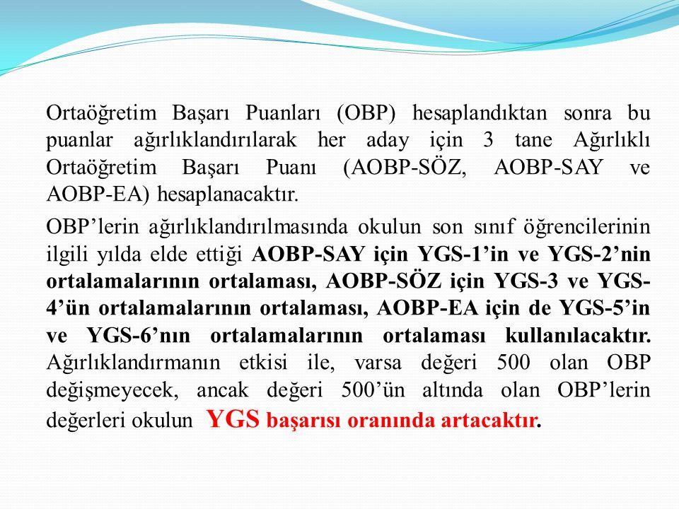 Ortaöğretim Başarı Puanları (OBP) hesaplandıktan sonra bu puanlar ağırlıklandırılarak her aday için 3 tane Ağırlıklı Ortaöğretim Başarı Puanı (AOBP-SÖZ, AOBP-SAY ve AOBP-EA) hesaplanacaktır.