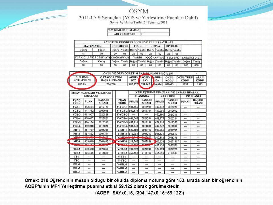 Örnek: 210 Öğrencinin mezun olduğu bir okulda diploma notuna göre 153