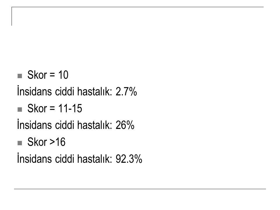 Skor = 10 İnsidans ciddi hastalık: 2.7% Skor = 11-15.