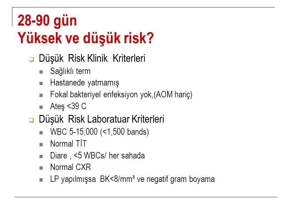 28-90 gün Yüksek ve düşük risk