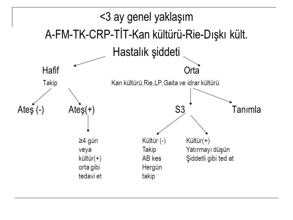 A-FM-TK-CRP-TİT-Kan kültürü-Rie-Dışkı kült.