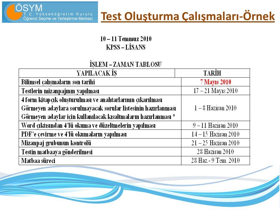 Test Oluşturma Çalışmaları-Örnek