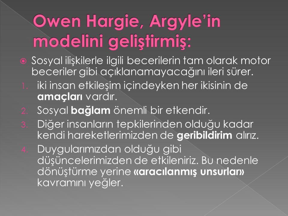 Owen Hargie, Argyle'in modelini geliştirmiş: