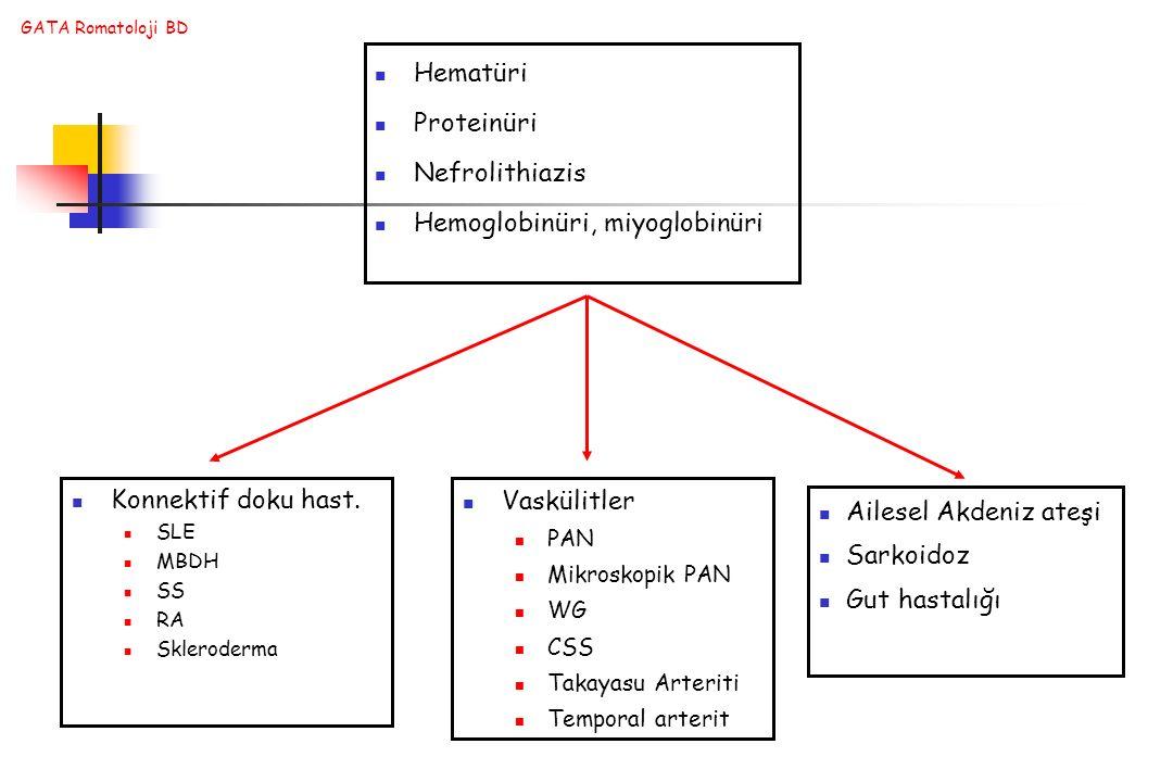 Hemoglobinüri, miyoglobinüri