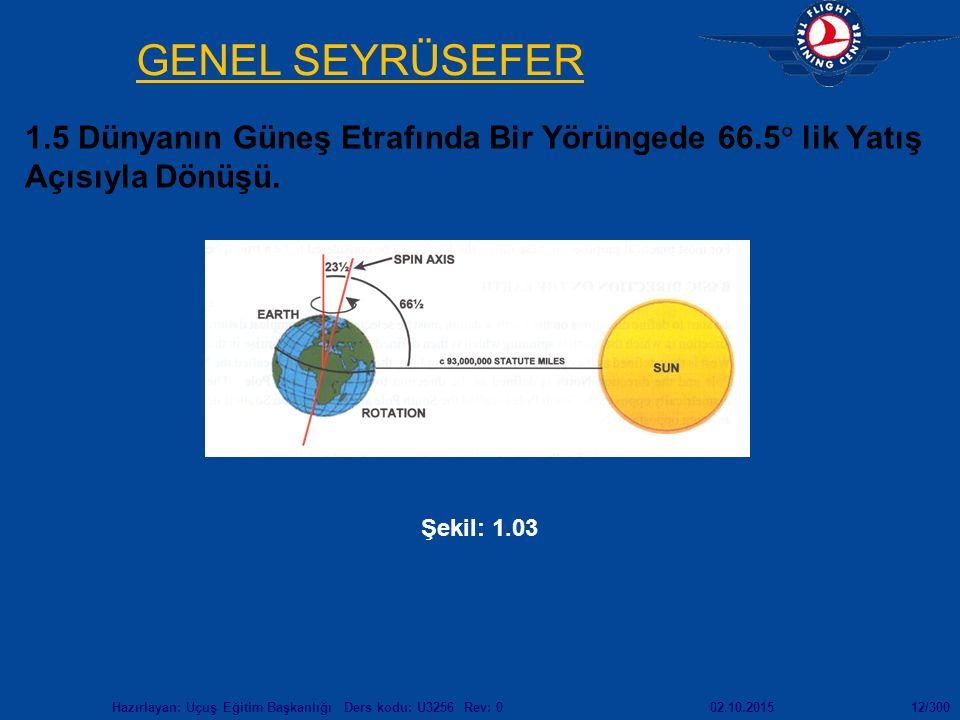 GENEL SEYRÜSEFER 1.5 Dünyanın Güneş Etrafında Bir Yörüngede 66.5 lik Yatış Açısıyla Dönüşü. Şekil: 1.03.