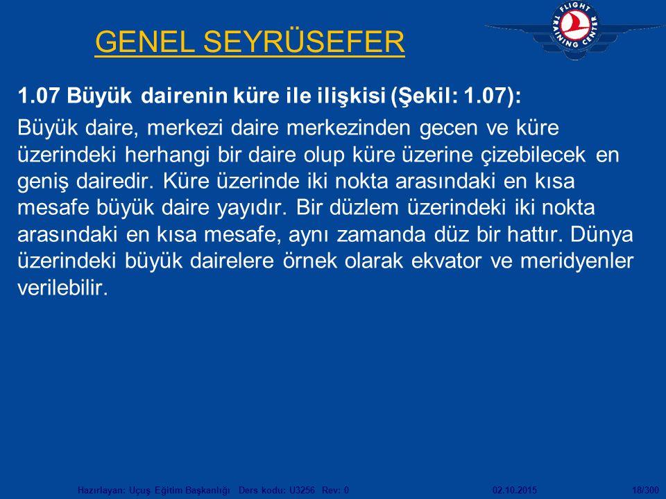 GENEL SEYRÜSEFER 1.07 Büyük dairenin küre ile ilişkisi (Şekil: 1.07):