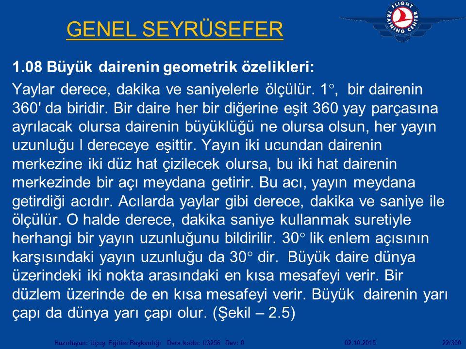 GENEL SEYRÜSEFER 1.08 Büyük dairenin geometrik özelikleri: