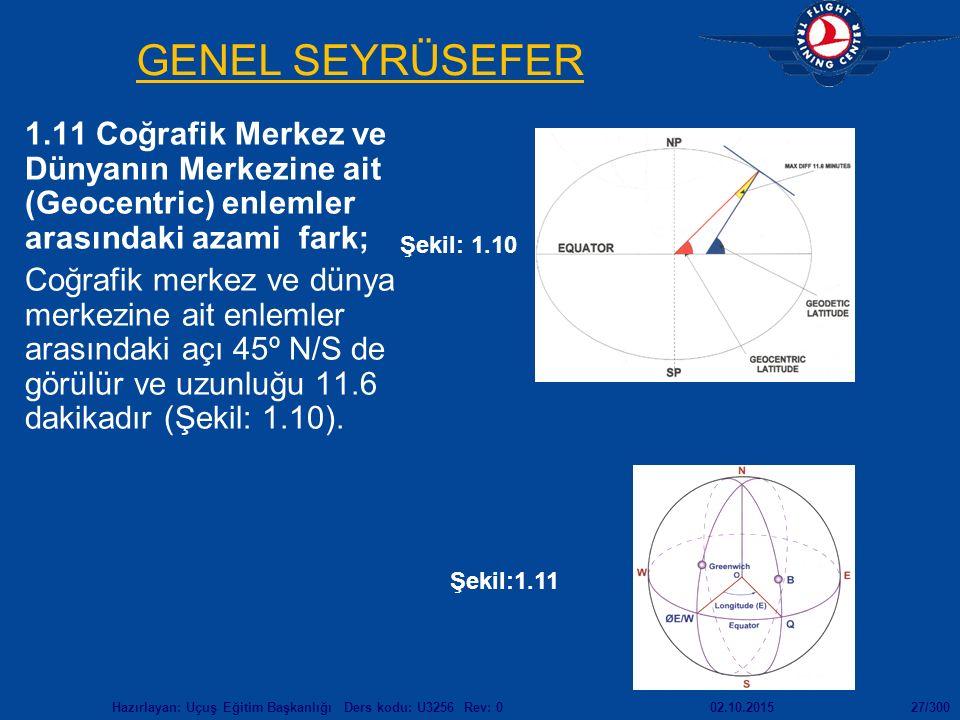 GENEL SEYRÜSEFER 1.11 Coğrafik Merkez ve Dünyanın Merkezine ait (Geocentric) enlemler arasındaki azami fark;