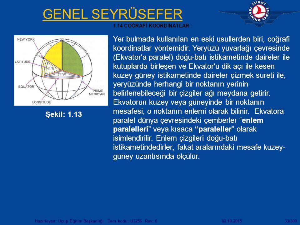 GENEL SEYRÜSEFER 1.14 COĞRAFİ KOORDİNATLAR :