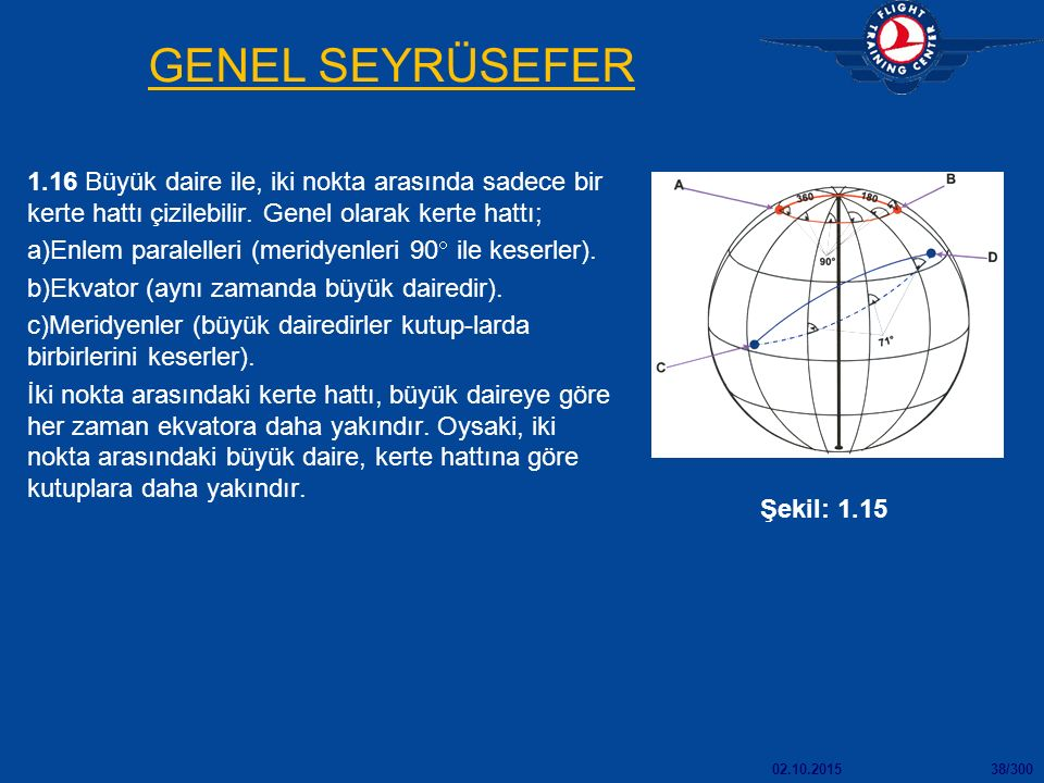 GENEL SEYRÜSEFER 1.16 Büyük daire ile, iki nokta arasında sadece bir kerte hattı çizilebilir. Genel olarak kerte hattı;