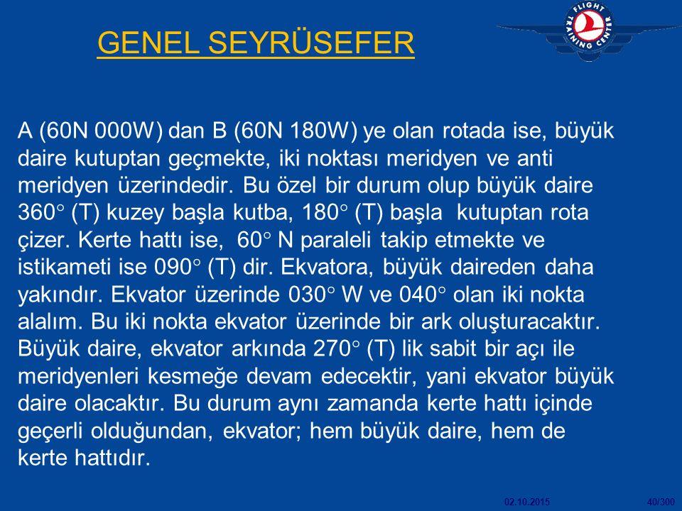 GENEL SEYRÜSEFER