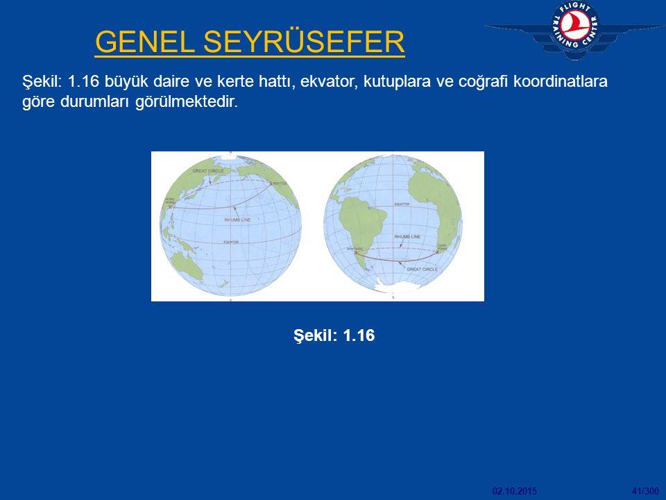 GENEL SEYRÜSEFER Şekil: 1.16 büyük daire ve kerte hattı, ekvator, kutuplara ve coğrafi koordinatlara göre durumları görülmektedir.