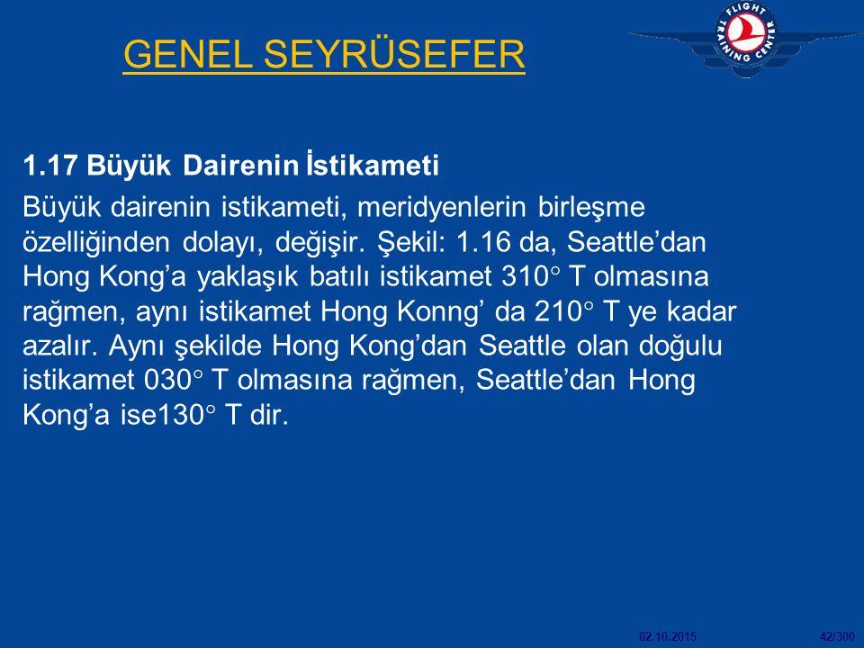 GENEL SEYRÜSEFER 1.17 Büyük Dairenin İstikameti