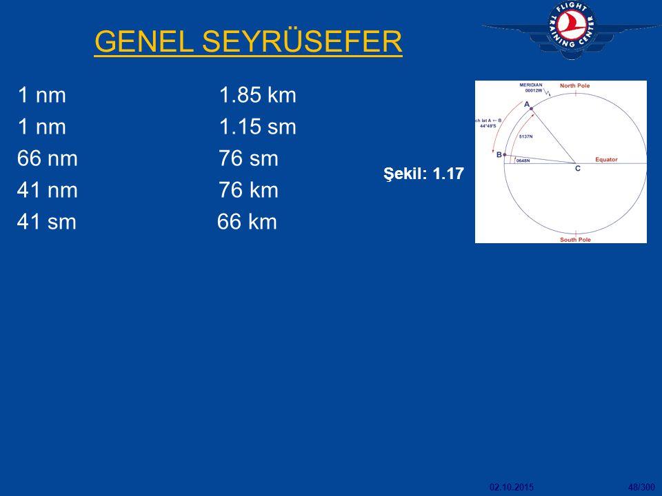 GENEL SEYRÜSEFER 1 nm 1.85 km 1 nm 1.15 sm 66 nm 76 sm 41 nm 76 km