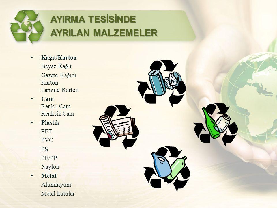 AYIRMA TESİSİNDE AYRILAN MALZEMELER Kağıt/Karton Beyaz Kağıt