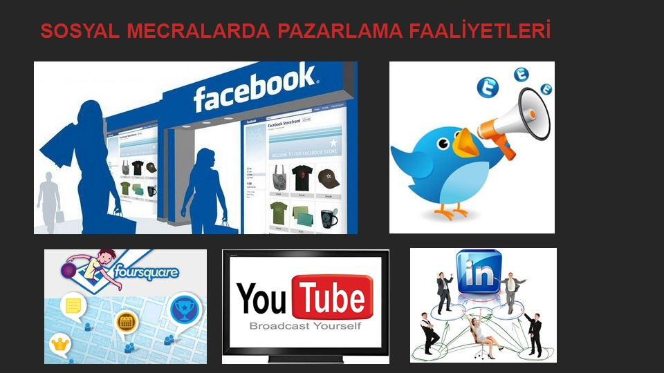 SOSYAL MECRALARDA PAZARLAMA FAALİYETLERİ