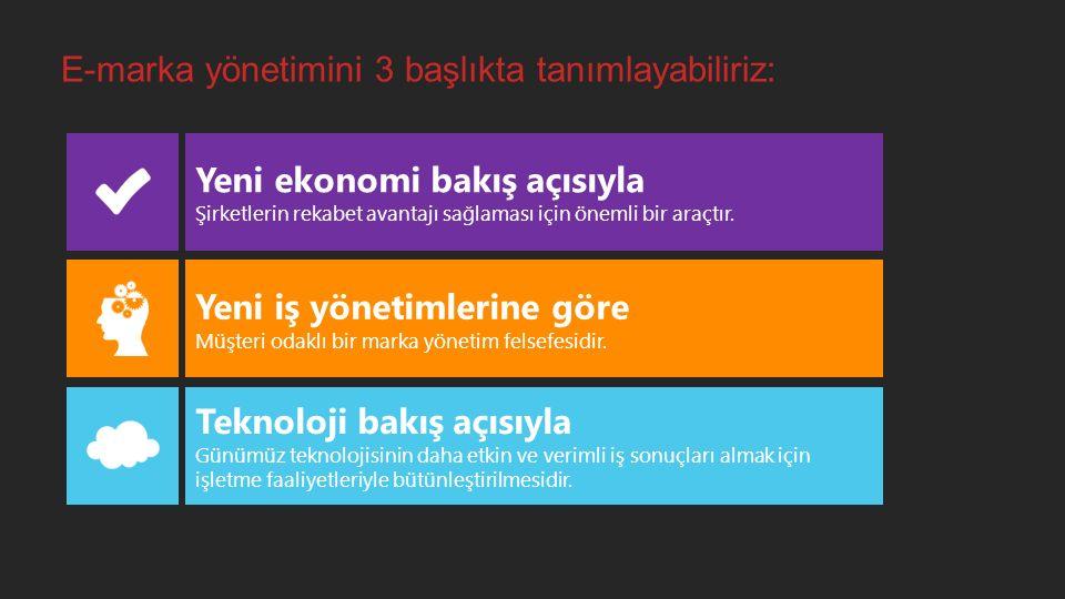 E-marka yönetimini 3 başlıkta tanımlayabiliriz:
