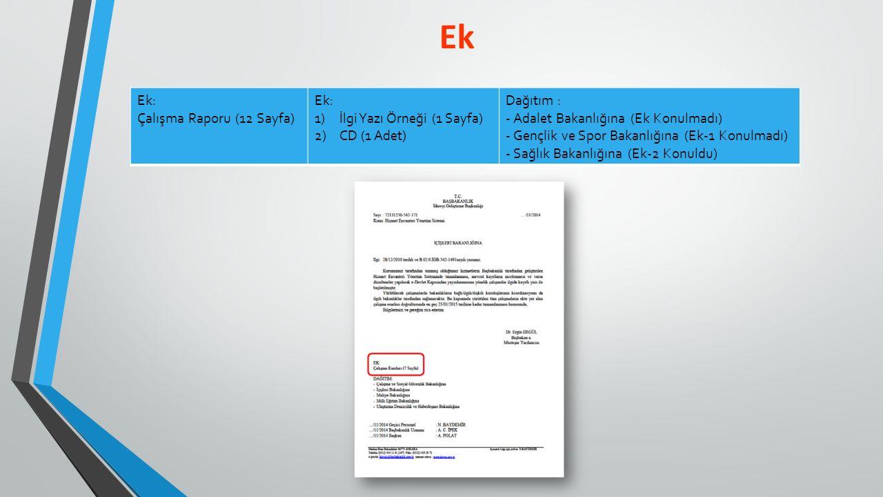 Ek Ek: Çalışma Raporu (12 Sayfa) İlgi Yazı Örneği (1 Sayfa)
