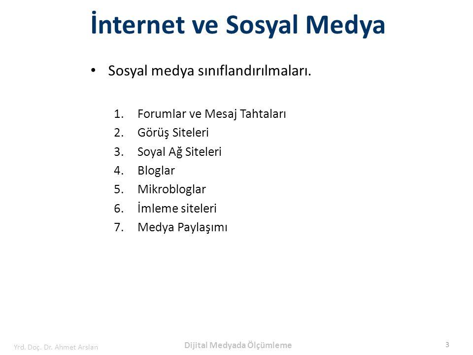 İnternet ve Sosyal Medya Dijital Medyada Ölçümleme