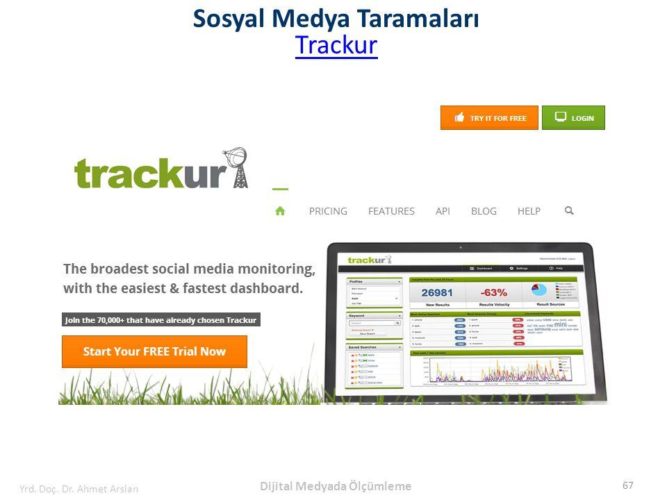 Sosyal Medya Taramaları Dijital Medyada Ölçümleme