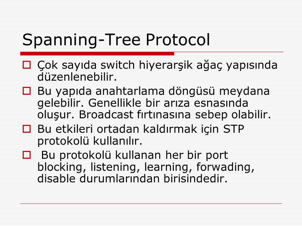 Spanning-Tree Protocol