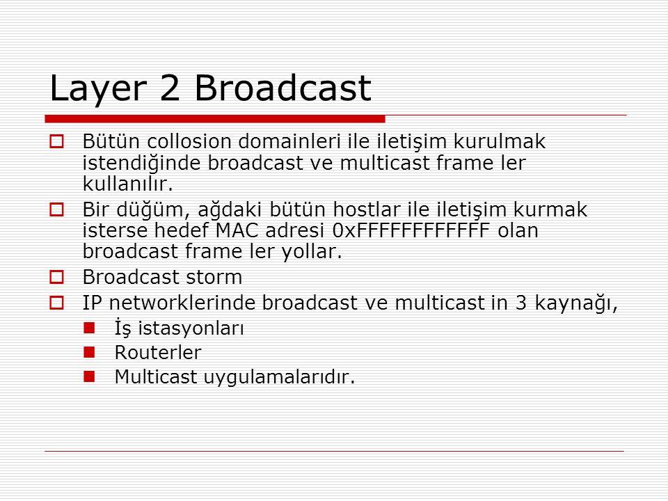 Layer 2 Broadcast Bütün collosion domainleri ile iletişim kurulmak istendiğinde broadcast ve multicast frame ler kullanılır.
