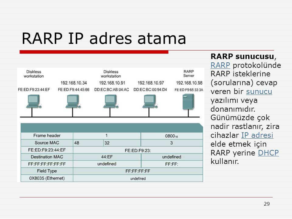 RARP IP adres atama