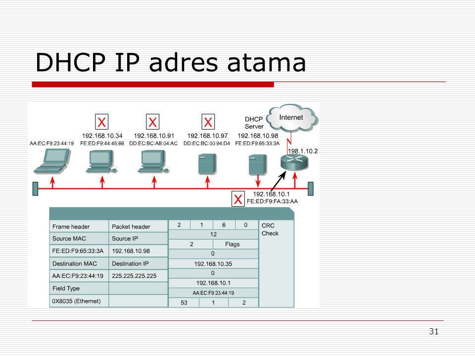 DHCP IP adres atama