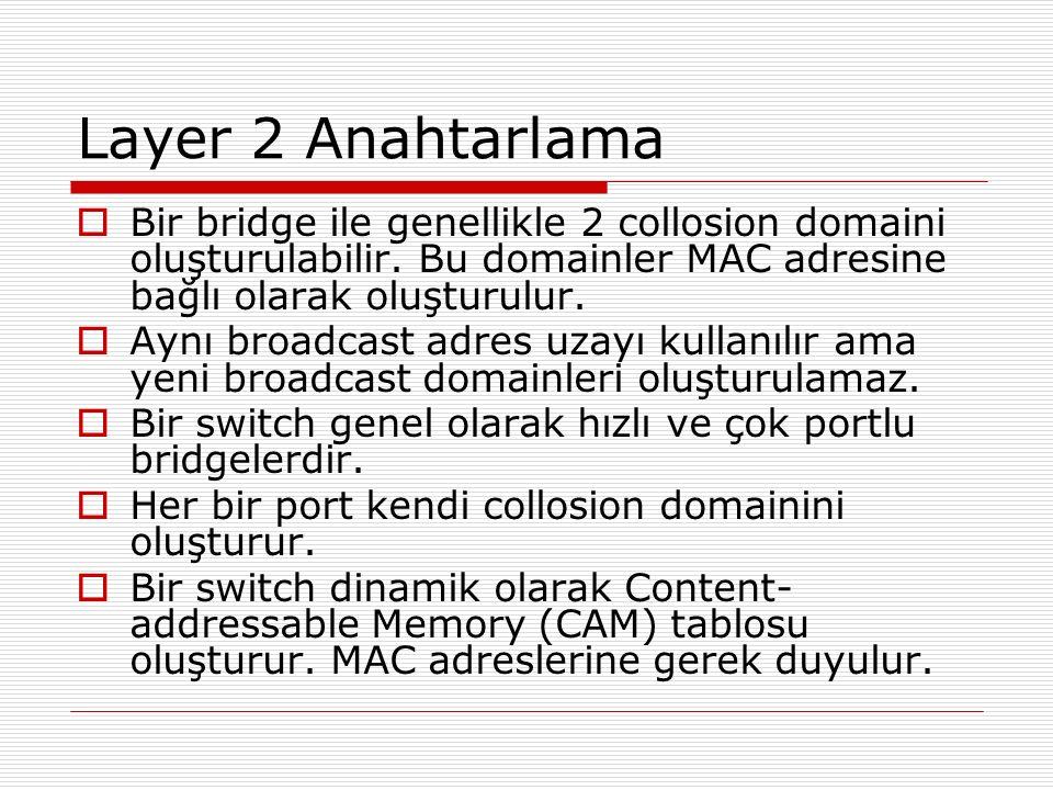 Layer 2 Anahtarlama Bir bridge ile genellikle 2 collosion domaini oluşturulabilir. Bu domainler MAC adresine bağlı olarak oluşturulur.