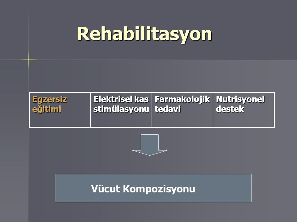Rehabilitasyon Vücut Kompozisyonu Egzersiz eğitimi