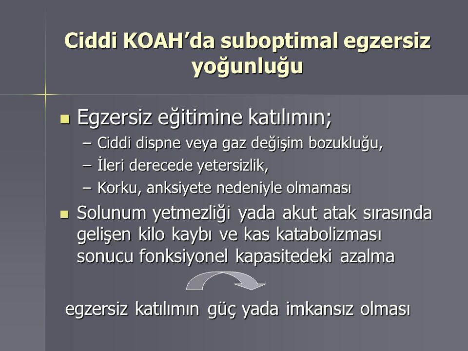 Ciddi KOAH'da suboptimal egzersiz yoğunluğu