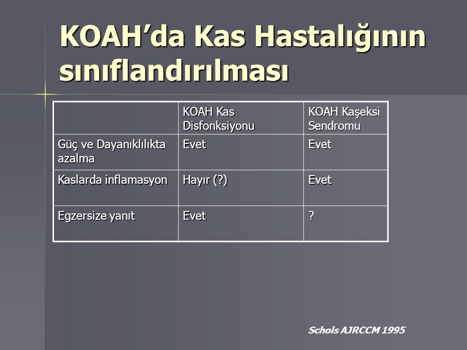 KOAH'da Kas Hastalığının sınıflandırılması