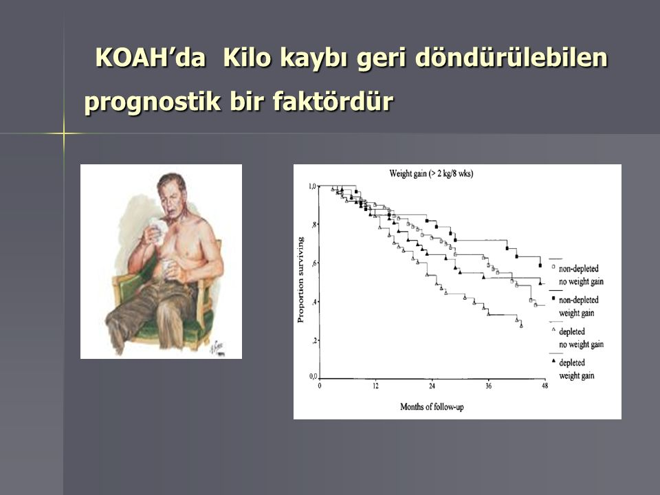 KOAH'da Kilo kaybı geri döndürülebilen prognostik bir faktördür