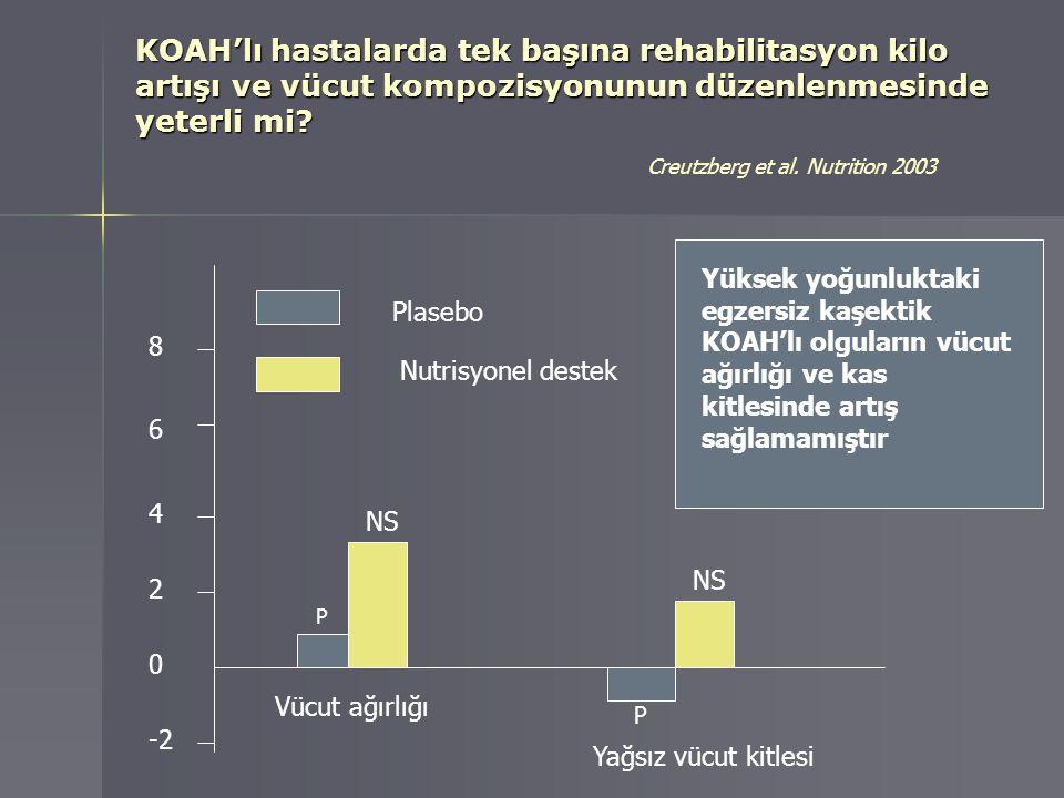 KOAH'lı hastalarda tek başına rehabilitasyon kilo artışı ve vücut kompozisyonunun düzenlenmesinde yeterli mi Creutzberg et al. Nutrition 2003