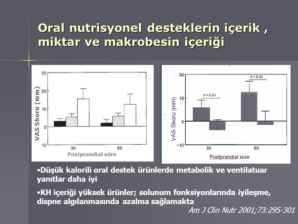 Oral nutrisyonel desteklerin içerik , miktar ve makrobesin içeriği