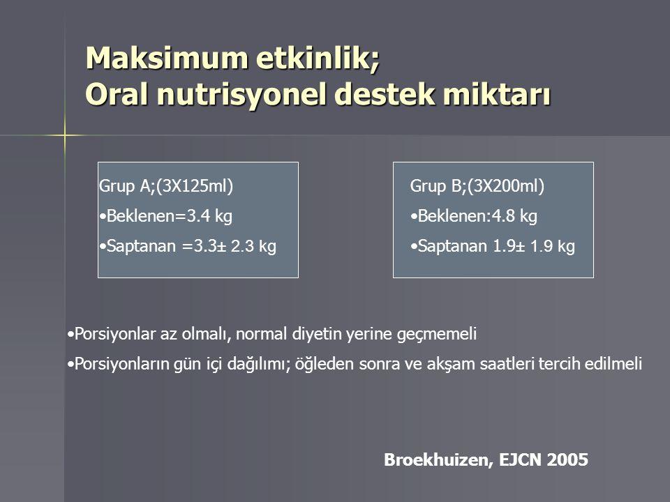 Maksimum etkinlik; Oral nutrisyonel destek miktarı