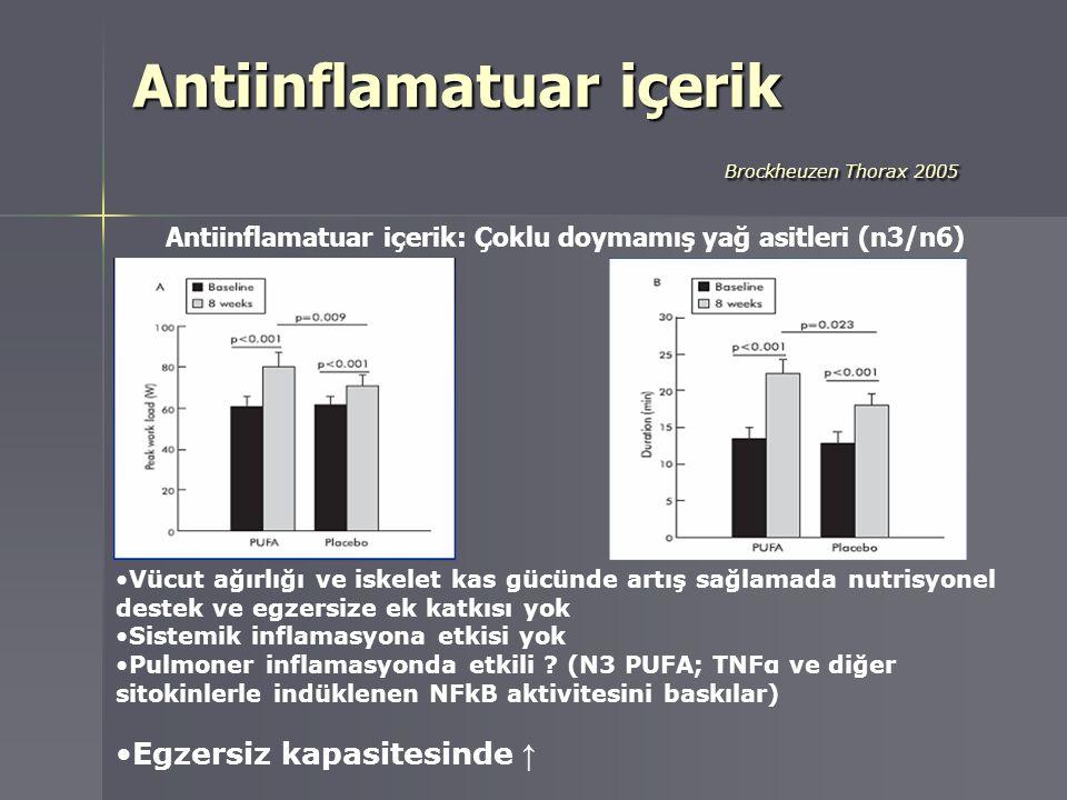 Antiinflamatuar içerik Brockheuzen Thorax 2005