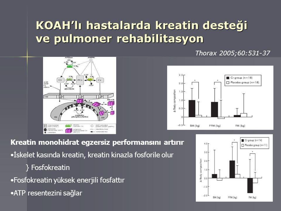 KOAH'lı hastalarda kreatin desteği ve pulmoner rehabilitasyon