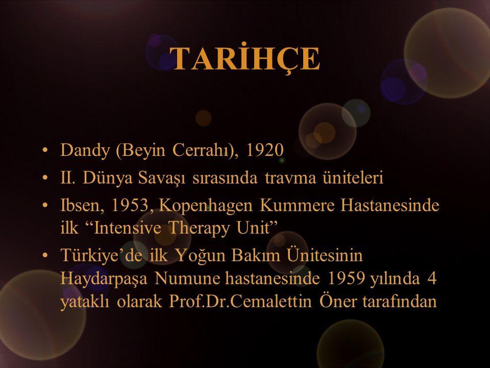 TARİHÇE Dandy (Beyin Cerrahı), 1920