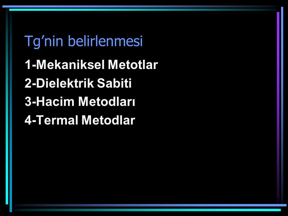 Tg'nin belirlenmesi 1-Mekaniksel Metotlar 2-Dielektrik Sabiti