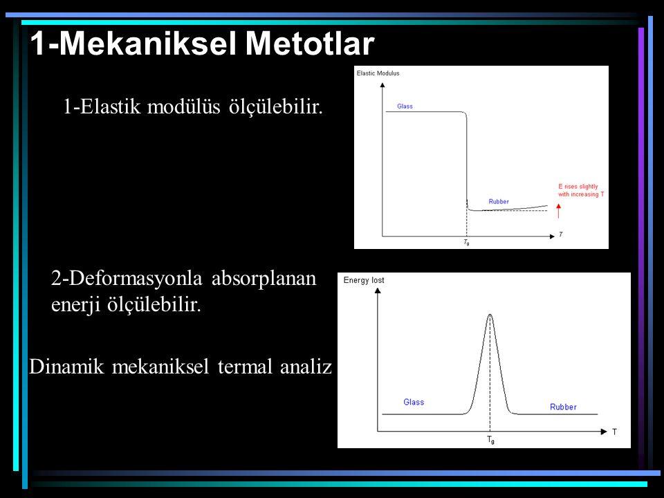 1-Mekaniksel Metotlar 1-Elastik modülüs ölçülebilir.