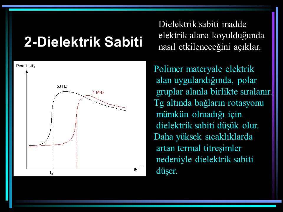 2-Dielektrik Sabiti Dielektrik sabiti madde