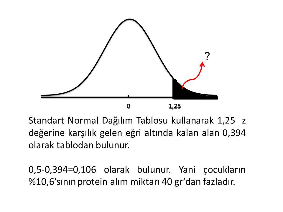 1,25. Standart Normal Dağılım Tablosu kullanarak 1,25 z değerine karşılık gelen eğri altında kalan alan 0,394 olarak tablodan bulunur.