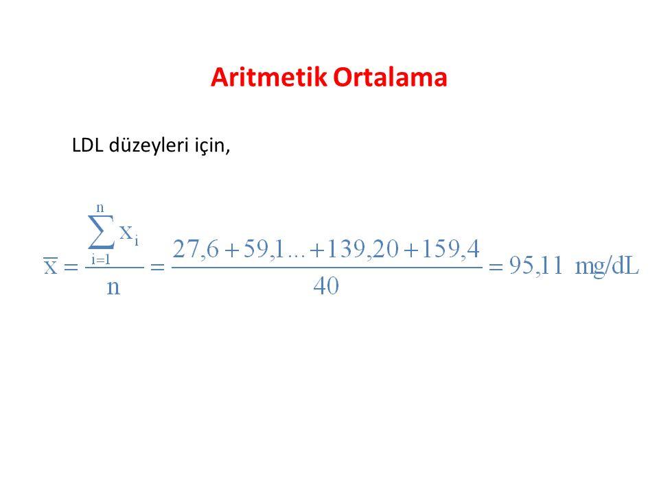 Aritmetik Ortalama LDL düzeyleri için,
