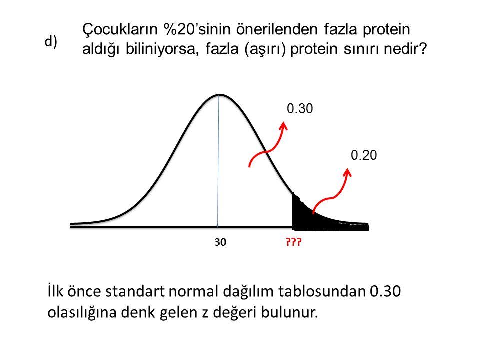 Çocukların %20'sinin önerilenden fazla protein aldığı biliniyorsa, fazla (aşırı) protein sınırı nedir